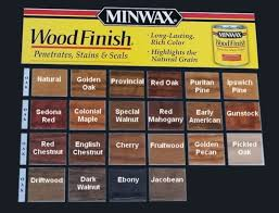 min wax color chart 2